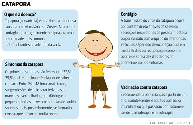 sintomas de varicela