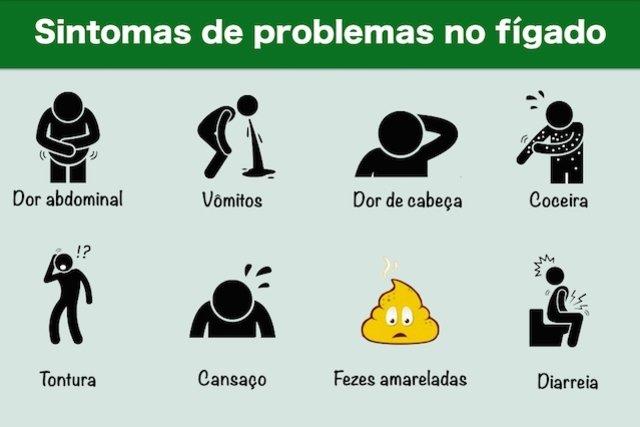 sintomas de problemas no figado