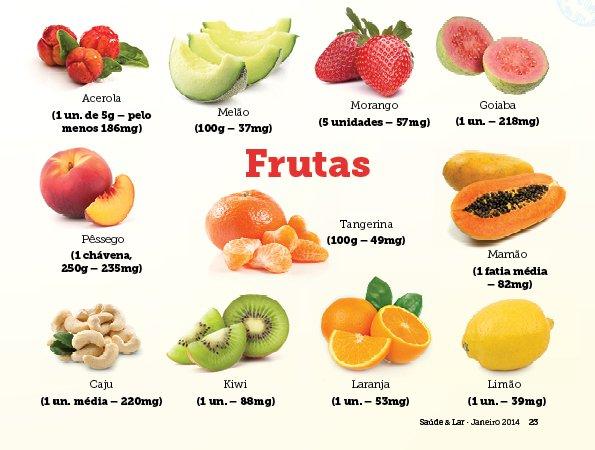 fruta com vitamina C