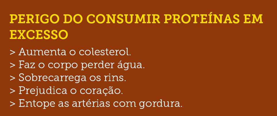 proteínas em excesso
