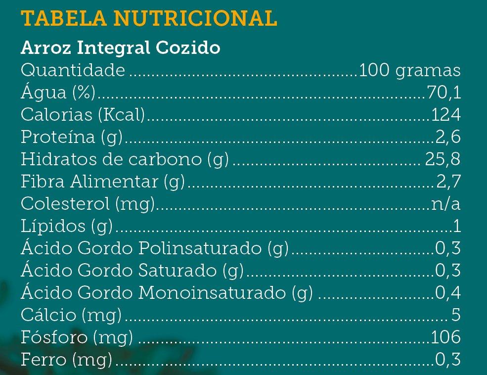 tabela nutricional do arroz