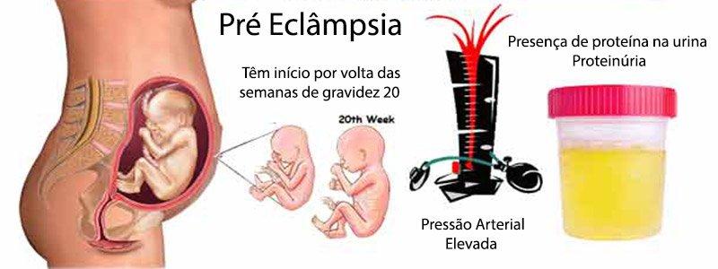 pré-eclampsia sintomas